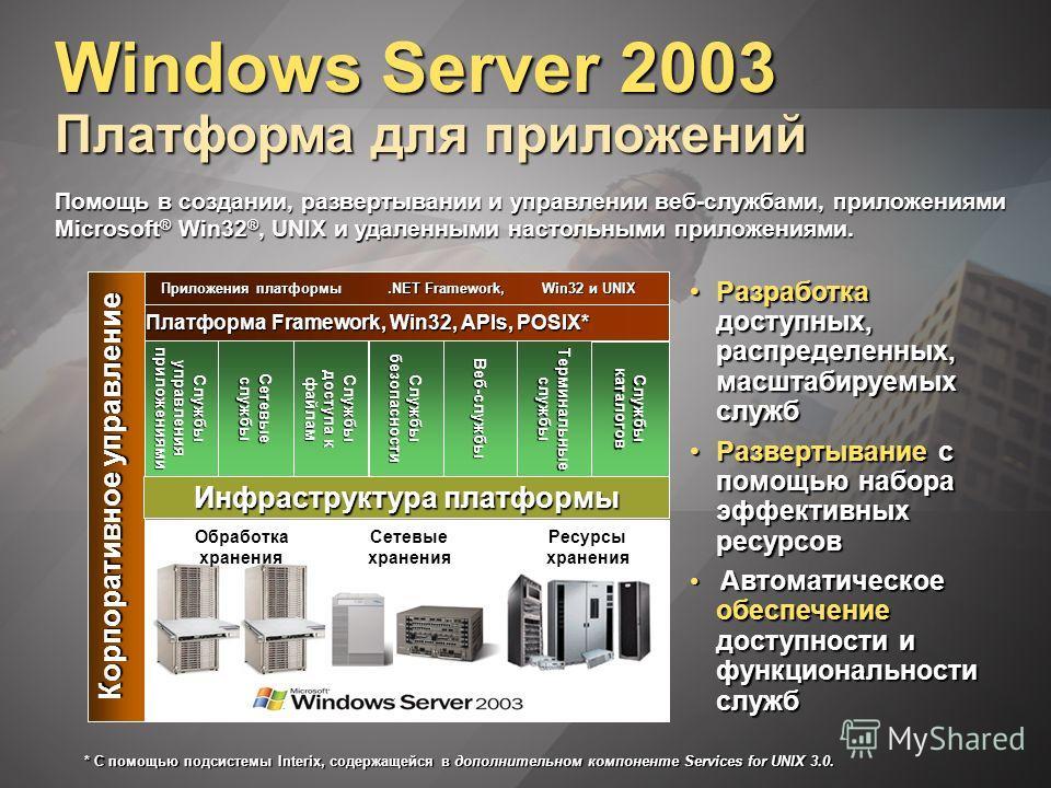 Приложения платформы.NET Framework, Win32 и UNIX Приложения платформы.NET Framework, Win32 и UNIX Службы управления приложениями Сетевые службы Веб-службыСлужбы б езопасност и Службы доступа к файлам Обработка хранения Сетевые хранения Ресурсы хранен