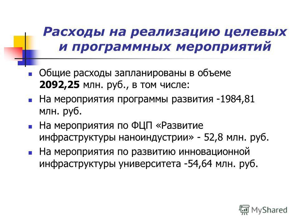 Расходы на реализацию целевых и программных мероприятий Общие расходы запланированы в объеме 2092,25 млн. руб., в том числе: На мероприятия программы развития -1984,81 млн. руб. На мероприятия по ФЦП «Развитие инфраструктуры наноиндустрии» - 52,8 млн