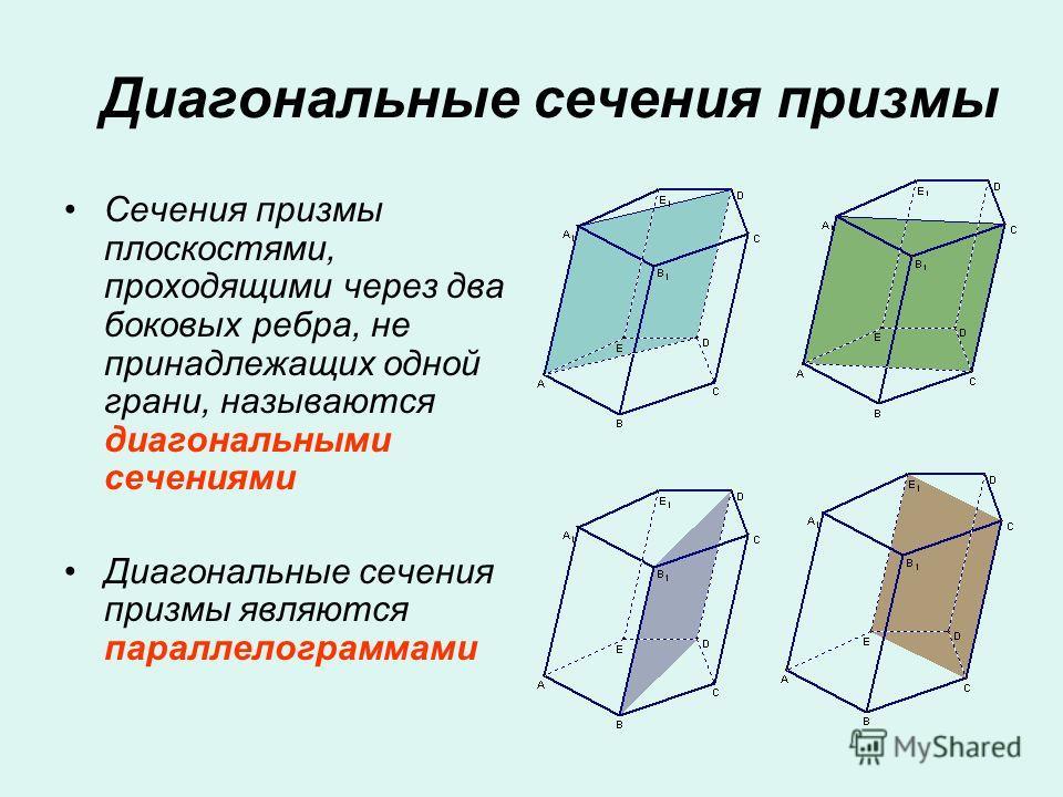 Диагональные сечения призмы Сечения призмы плоскостями, проходящими через два боковых ребра, не принадлежащих одной грани, называются диагональными сечениями Диагональные сечения призмы являются параллелограммами