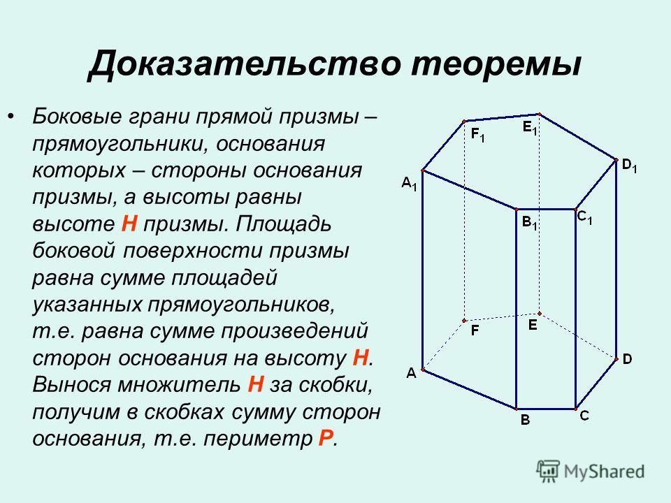 Доказательство теоремы Боковые грани прямой призмы – прямоугольники, основания которых – стороны основания призмы, а высоты равны высоте H призмы. Площадь боковой поверхности призмы равна сумме площадей указанных прямоугольников, т.е. равна сумме про