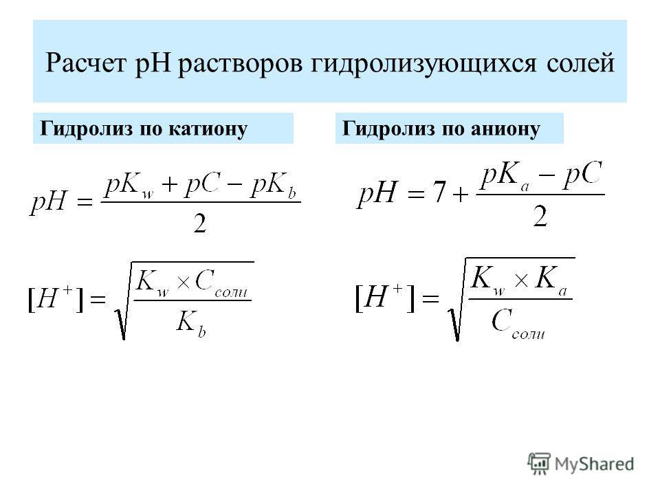Расчет рН растворов гидролизующихся солей Гидролиз по катионуГидролиз по аниону