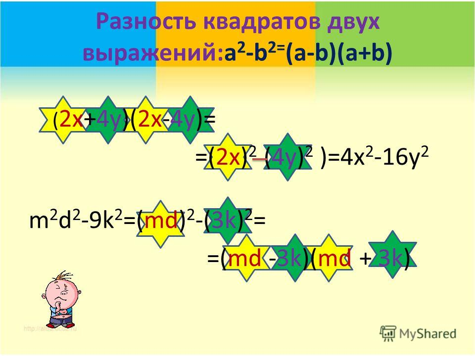 Разность квадратов двух выражений:a 2 -b 2= (a-b)(а+b) ( 2x+4y)(2x-4y)= =(2x) 2 (4y) 2 )=4x 2 -16y 2 m 2 d 2 -9k 2 =(md) 2 -(3k) 2 = =(md -3k)(md + 3k)