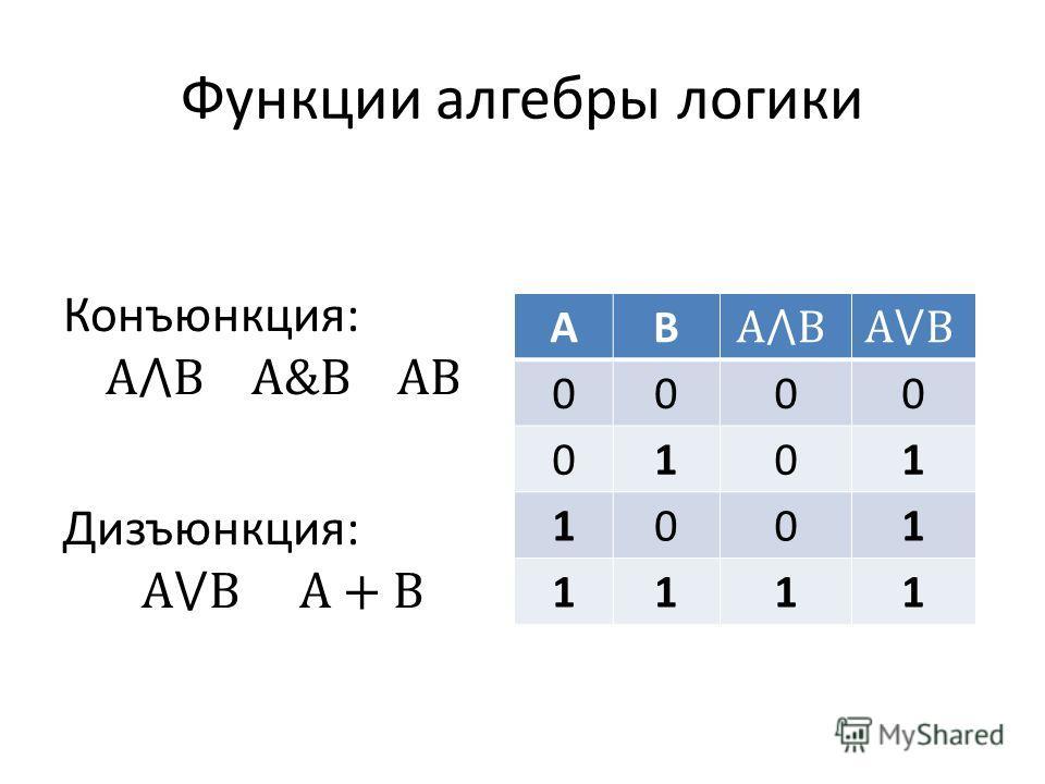 AB 0000 0101 1001 1111