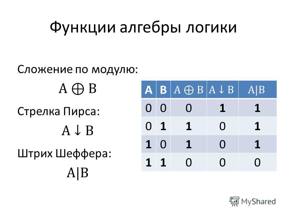 AB 00011 01101 10101 11000