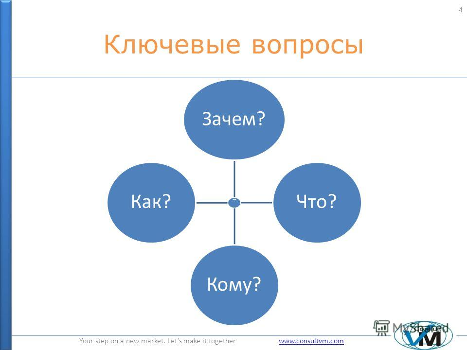 Your step on a new market. Lets make it together www.consultvm.comwww.consultvm.com Ключевые вопросы 4 _ Зачем?Что?Кому?Как?