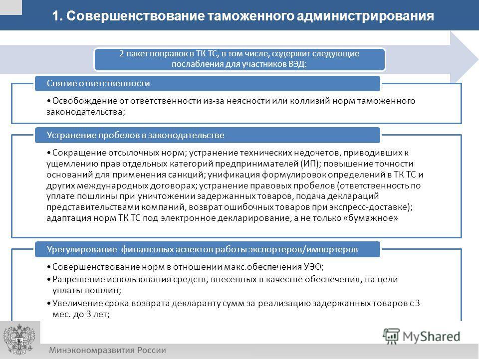1. Совершенствование таможенного администрирования 16 2 пакет поправок в ТК ТС, в том числе, содержит следующие послабления для участников ВЭД: Освобождение от ответственности из-за неясности или коллизий норм таможенного законодательства; Снятие отв