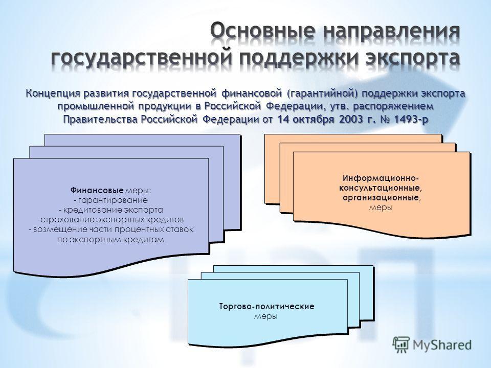Концепция развития государственной финансовой (гарантийной) поддержки экспорта промышленной продукции в Российской Федерации, утв. распоряжением Правительства Российской Федерации от 14 октября 2003 г. 1493-р Финансовые меры: - гарантирование - креди