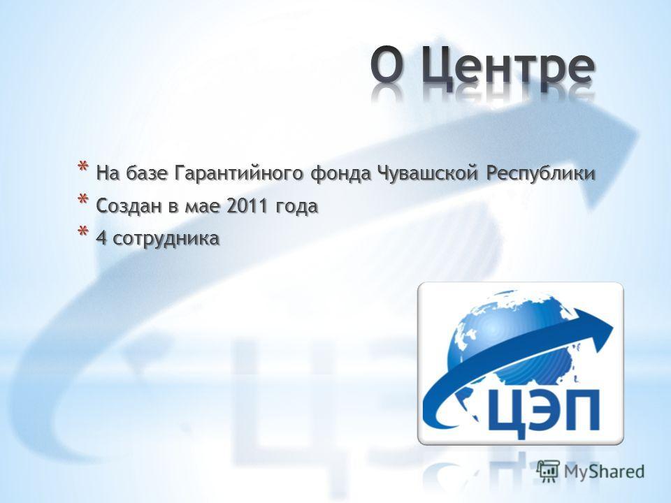 * На базе Гарантийного фонда Чувашской Республики * Создан в мае 2011 года * 4 сотрудника
