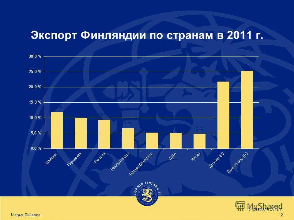 Экспорт Финляндии по странам в 2011 г. 15 февраля 2012 г. Марья Лийвала 2
