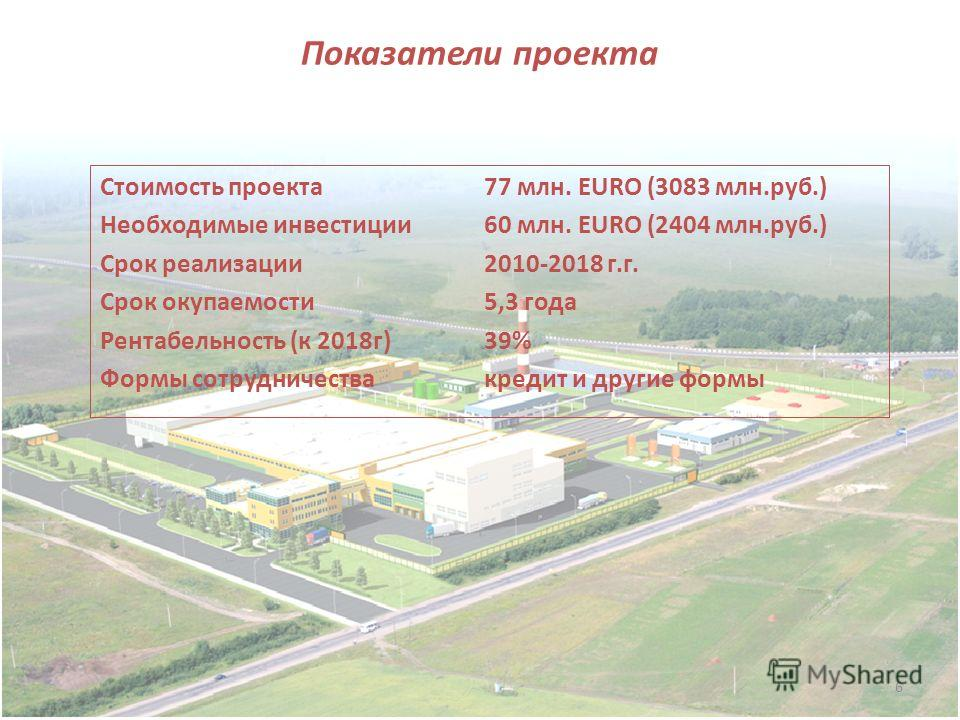 Показатели проекта Стоимость проекта77 млн. EURO (3083 млн.руб.) Необходимые инвестиции60 млн. EURO (2404 млн.руб.) Срок реализации 2010-2018 г.г. Срок окупаемости 5,3 года Рентабельность (к 2018г)39% Формы сотрудничествакредит и другие формы 6