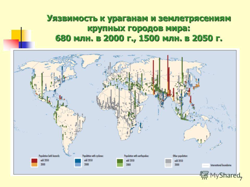 7 Уязвимость к ураганам и землетрясениям крупных городов мира: 680 млн. в 2000 г., 1500 млн. в 2050 г.