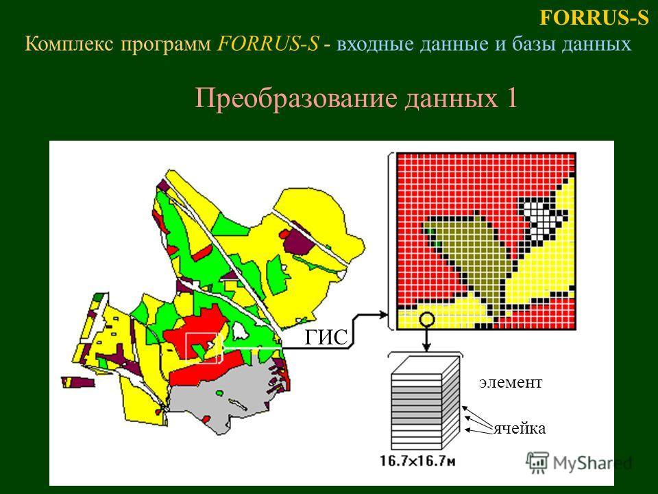 Комплекс программ FORRUS-S - входные данные и базы данных Преобразование данных 1 ГИС элемент ячейка FORRUS-S