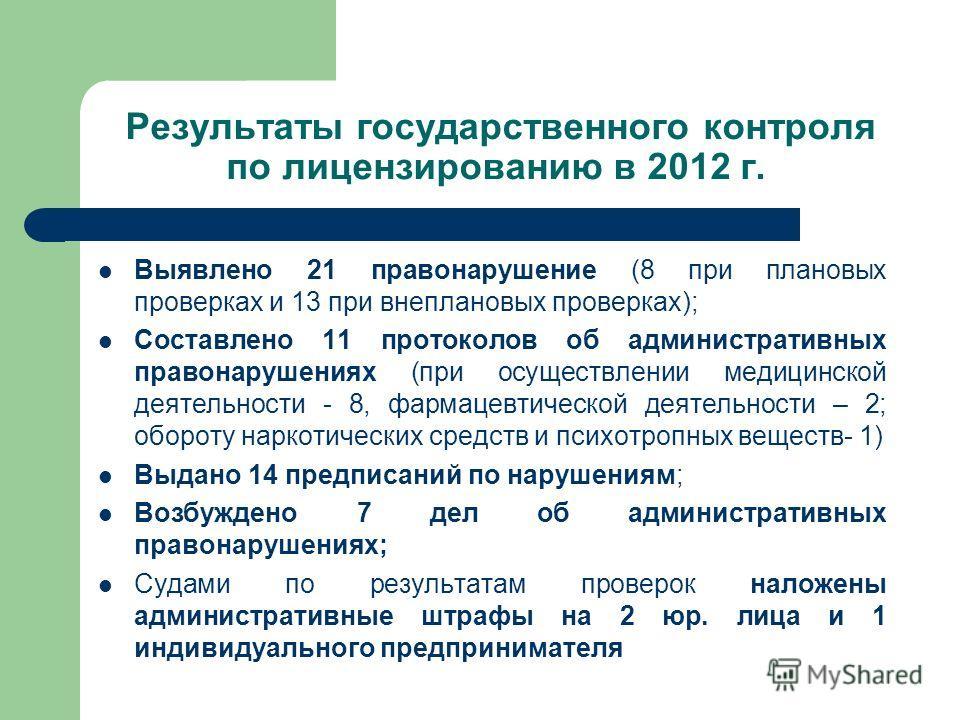Результаты государственного контроля по лицензированию в 2012 г. Выявлено 21 правонарушение (8 при плановых проверках и 13 при внеплановых проверках); Составлено 11 протоколов об административных правонарушениях (при осуществлении медицинской деятель