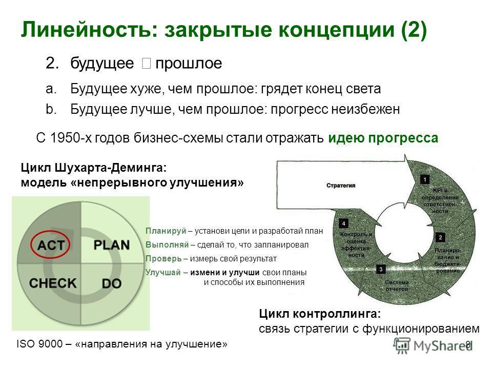 8 Цикл Шухарта-Деминга: модель «непрерывного улучшения» Планируй – установи цели и разработай план Выполняй – сделай то, что запланировал Проверь – измерь свой результат Улучшай – измени и улучши свои планы и способы их выполнения Линейность: закрыты