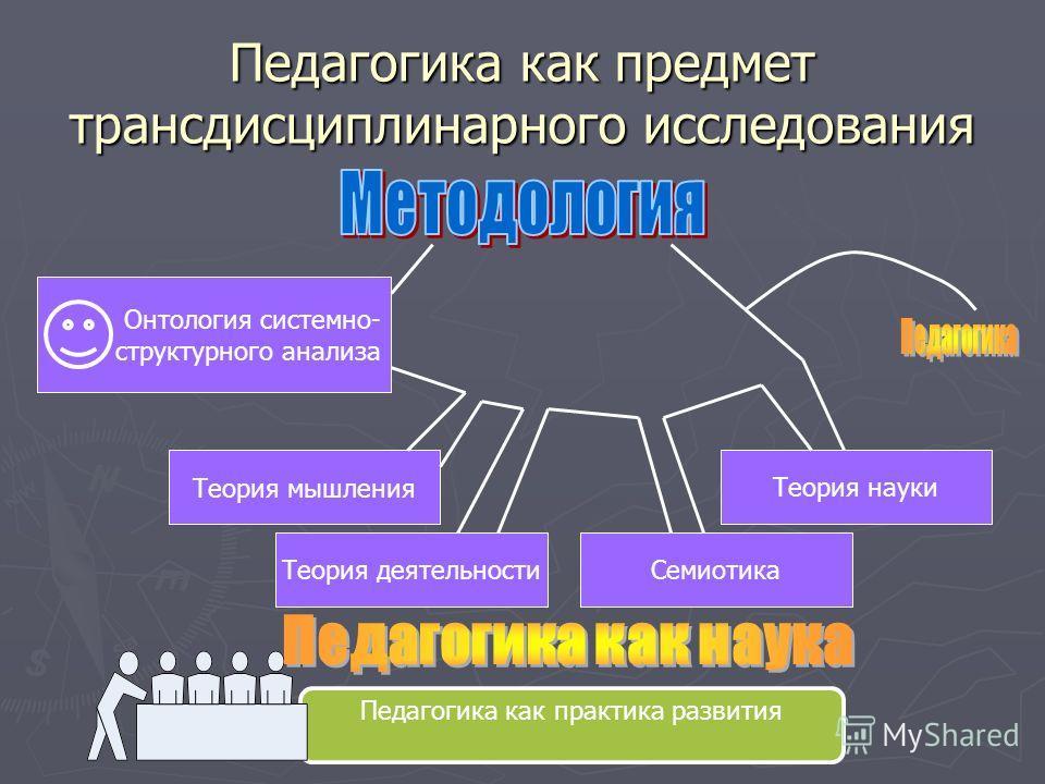 Педагогика как предмет трансдисциплинарного исследования Педагогика как практика развития Теория деятельности Теория мышления Теория науки Семиотика Онтология системно- структурного анализа