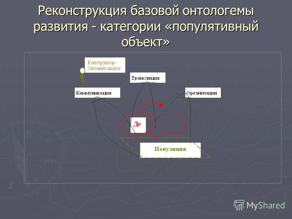 Реконструкция базовой онтологемы развития - категории «популятивный объект»