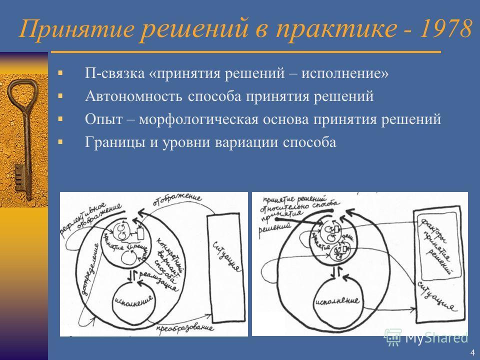 4 Принятие решений в практике - 1978 П-связка «принятия решений – исполнение» Автономность способа принятия решений Опыт – морфологическая основа принятия решений Границы и уровни вариации способа