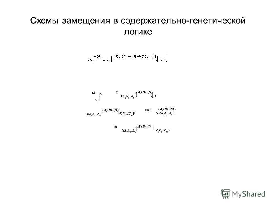 Схемы замещения в содержательно-генетической логике