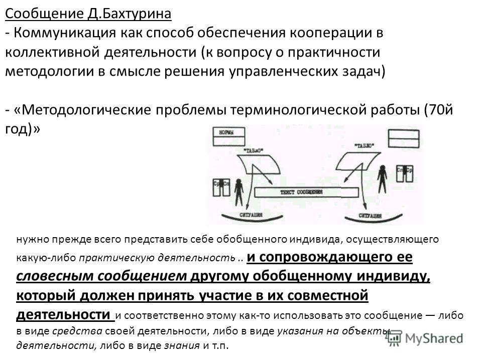 Сообщение Д.Бахтурина - Коммуникация как способ обеспечения кооперации в коллективной деятельности (к вопросу о практичности методологии в смысле решения управленческих задач) - «Методологические проблемы терминологической работы (70й год)» нужно пре