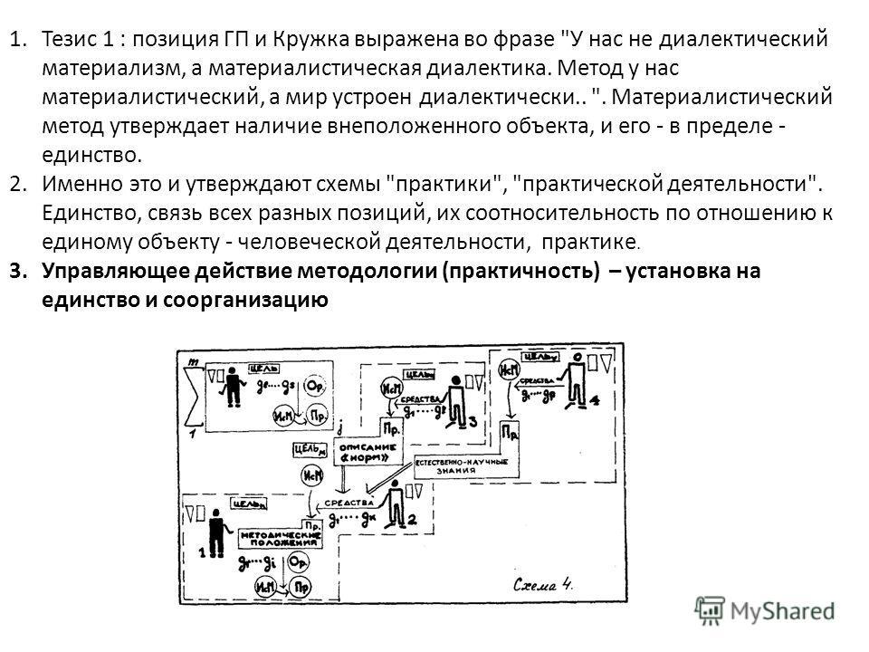 1.Тезис 1 : позиция ГП и Кружка выражена во фразе