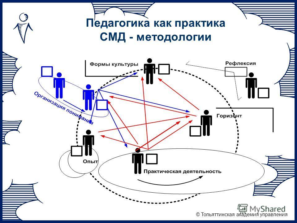 Педагогика как практика СМД - методологии