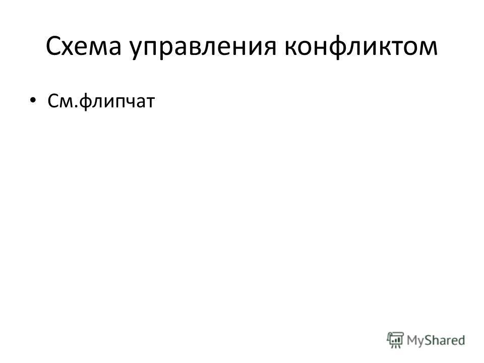 Схема управления конфликтом См.флипчат
