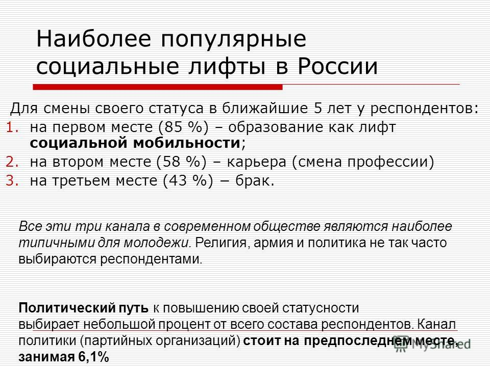 Наиболее популярные социальные лифты в России Для смены своего статуса в ближайшие 5 лет у респондентов: 1.на первом месте (85 %) – образование как лифт социальной мобильности; 2.на втором месте (58 %) – карьера (смена профессии) 3.на третьем месте (