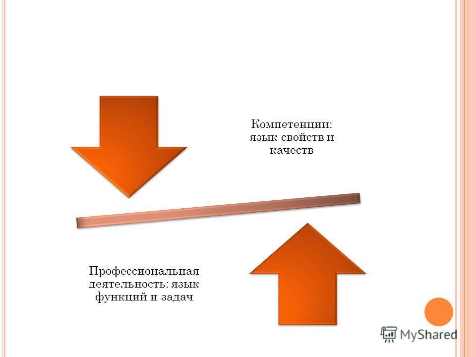 Компетенции: язык свойств и качеств Профессиональная деятельность: язык функций и задач
