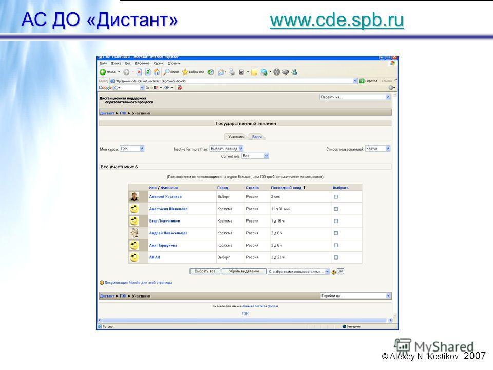 © Alexey N. Kostikov 2007 25 АС ДО «Дистант» www.cde.spb.ru www.cde.spb.ru