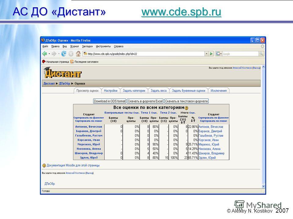 © Alexey N. Kostikov 2007 32 АС ДО «Дистант» www.cde.spb.ru www.cde.spb.ru