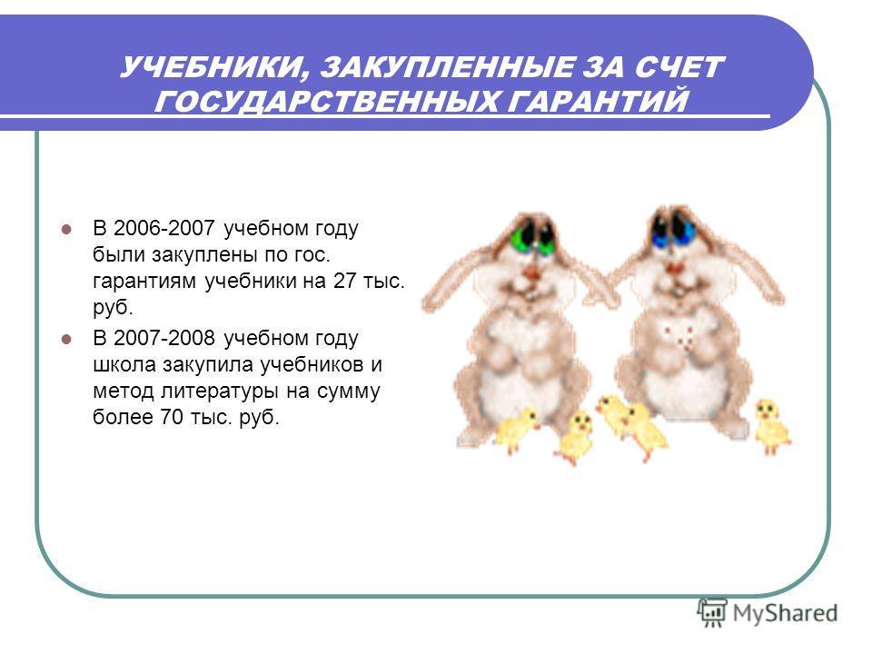 В 2006-2007 учебном году были закуплены по гос. гарантиям учебники на 27 тыс. руб. В 2007-2008 учебном году школа закупила учебников и метод литературы на сумму более 70 тыс. руб. УЧЕБНИКИ, ЗАКУПЛЕННЫЕ ЗА СЧЕТ ГОСУДАРСТВЕННЫХ ГАРАНТИЙ