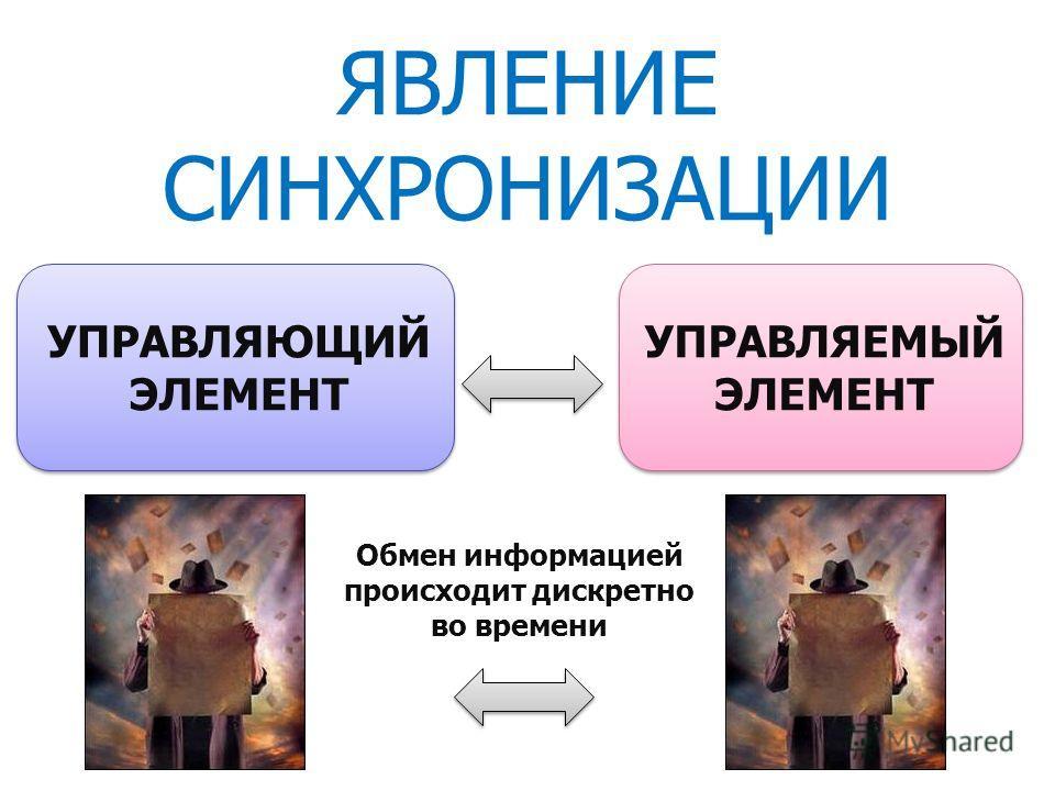 УПРАВЛЯЮЩИЙ ЭЛЕМЕНТ УПРАВЛЯЕМЫЙ ЭЛЕМЕНТ Обмен информацией происходит дискретно во времени