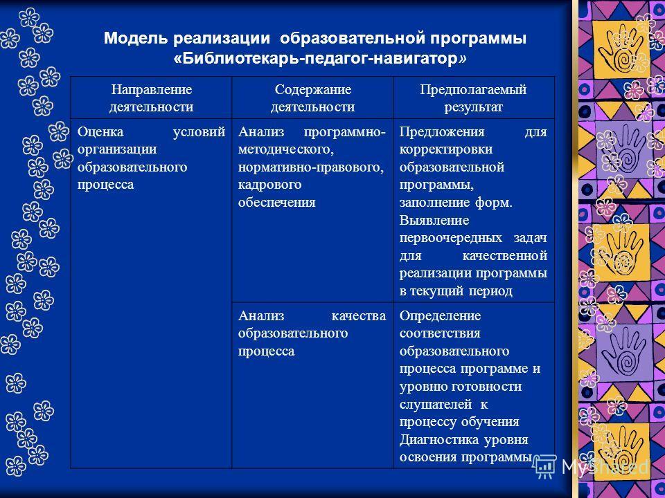 Модель реализации образовательной программы «Библиотекарь-педагог-навигатор» Направление деятельности Содержание деятельности Предполагаемый результат Оценка условий организации образовательного процесса Анализ программно- методического, нормативно-п