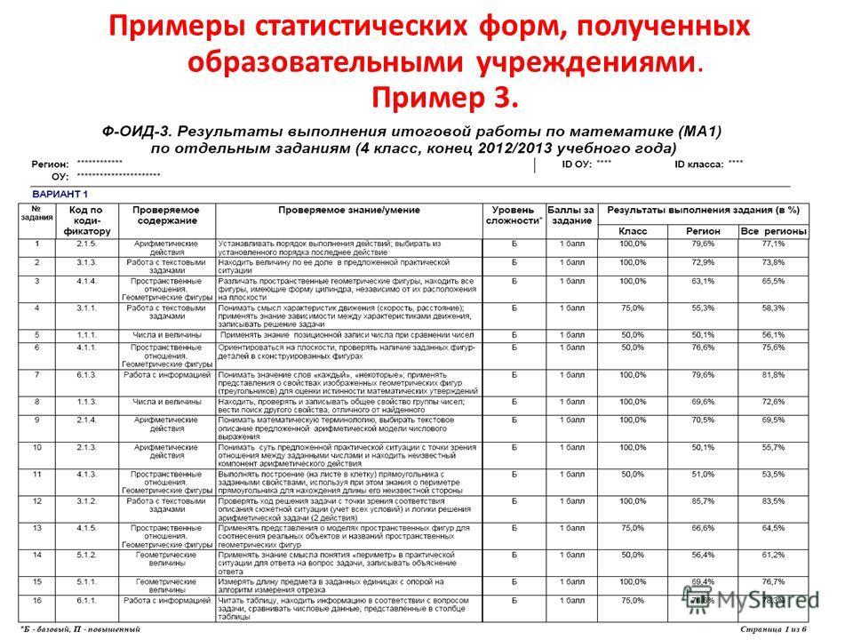 Примеры статистических форм, полученных образовательными учреждениями. Пример 3. 26