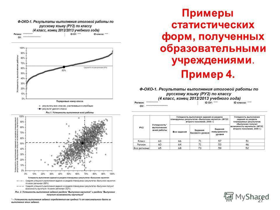 Примеры статистических форм, полученных образовательными учреждениями. Пример 4. - 27