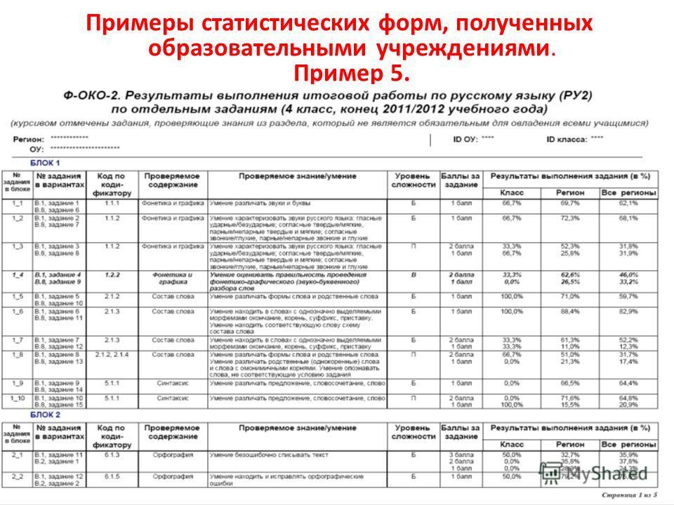 Примеры статистических форм, полученных образовательными учреждениями. Пример 5. 29