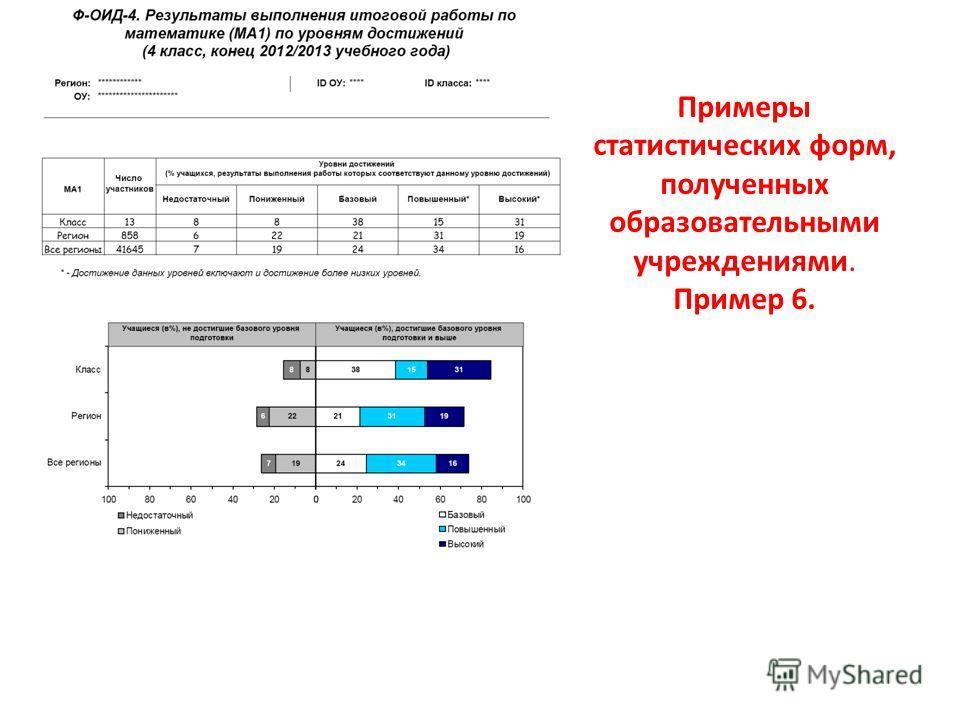 Примеры статистических форм, полученных образовательными учреждениями. Пример 6.