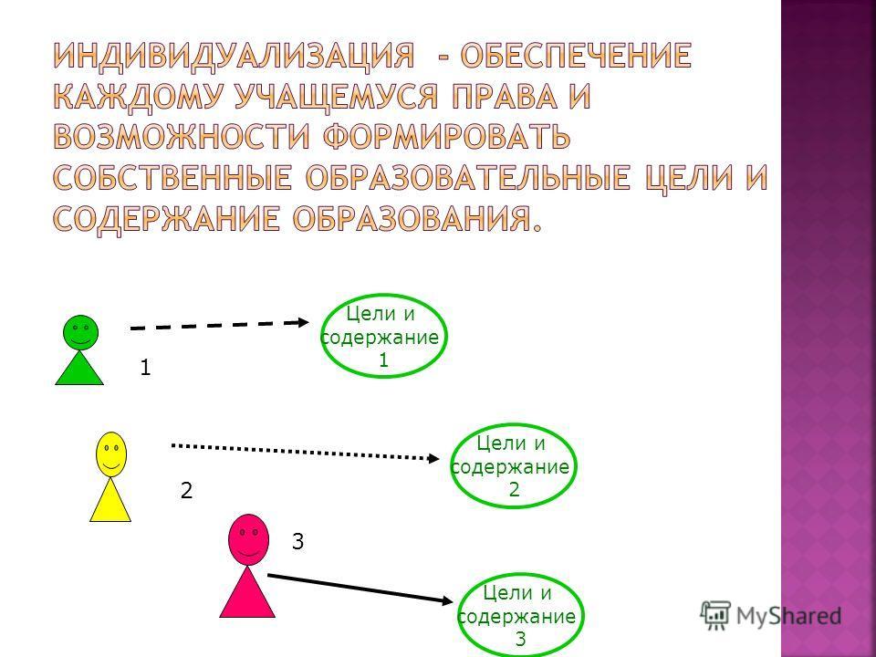 Цели и содержание 2 Цели и содержание 1 Цели и содержание 3 1 2 3