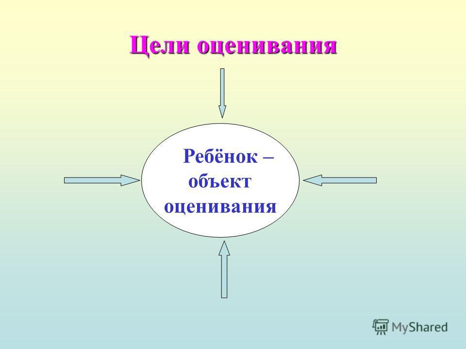 Цели оценивания Ребёнок – объект оценивания