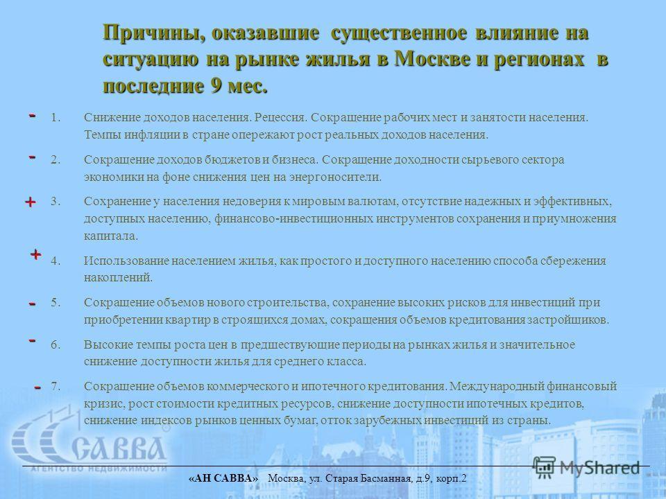 Причины, оказавшие существенное влияние на ситуацию на рынке жилья в Москве и регионах в последние 9 мес. 1. 1.Снижение доходов населения. Рецессия. Сокращение рабочих мест и занятости населения. Темпы инфляции в стране опережают рост реальных доходо