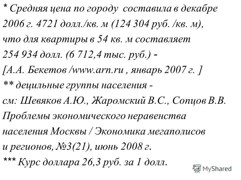 * Средняя цена по городу составила в декабре 2006 г. 4721 долл./кв. м (124 304 руб. /кв. м), что для квартиры в 54 кв. м составляет 254 934 долл. (6 712,4 тыс. руб.) - [А.А. Бекетов /www.arn.ru, январь 2007 г. ] ** децильные группы населения - см: Ше