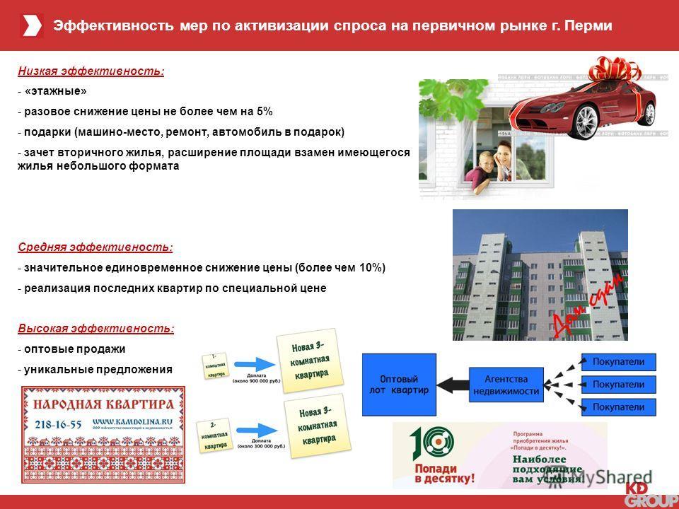 4 3 Эффективность мер по активизации спроса на первичном рынке г. Перми Низкая эффективность: - «этажные» - разовое снижение цены не более чем на 5% - подарки (машино-место, ремонт, автомобиль в подарок) - зачет вторичного жилья, расширение площади в