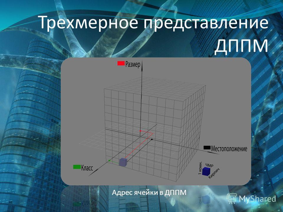 4 Трехмерное представление ДППМ Адрес ячейки в ДППМ