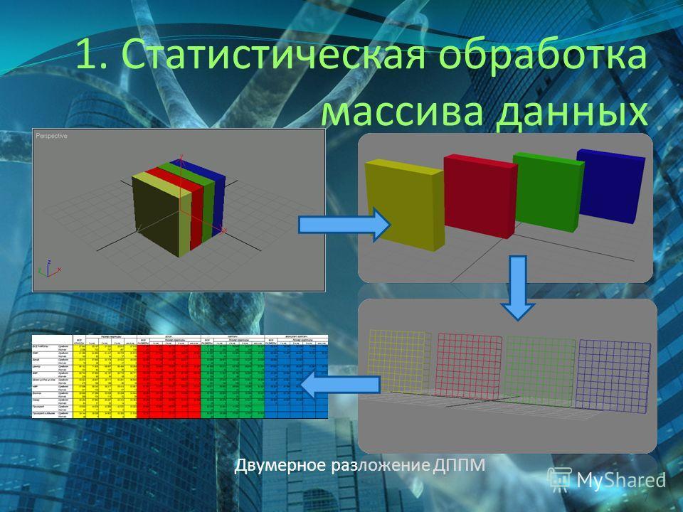 7 1. Статистическая обработка массива данных Двумерное разложение ДППМ