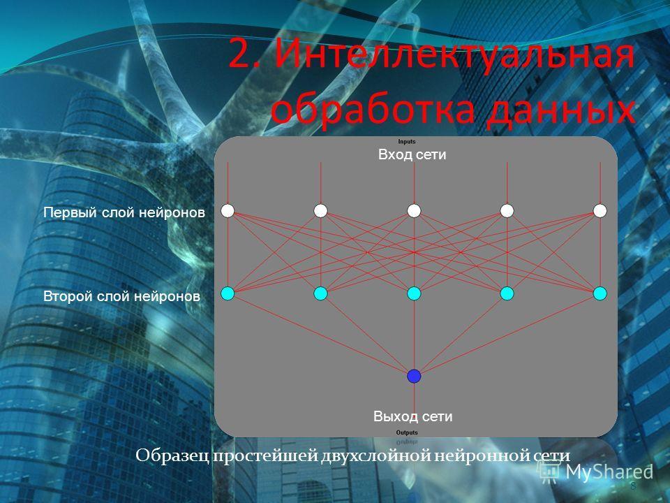 8 2. Интеллектуальная обработка данных Образец простейшей двухслойной нейронной сети Вход сети Выход сети Первый слой нейронов Второй слой нейронов