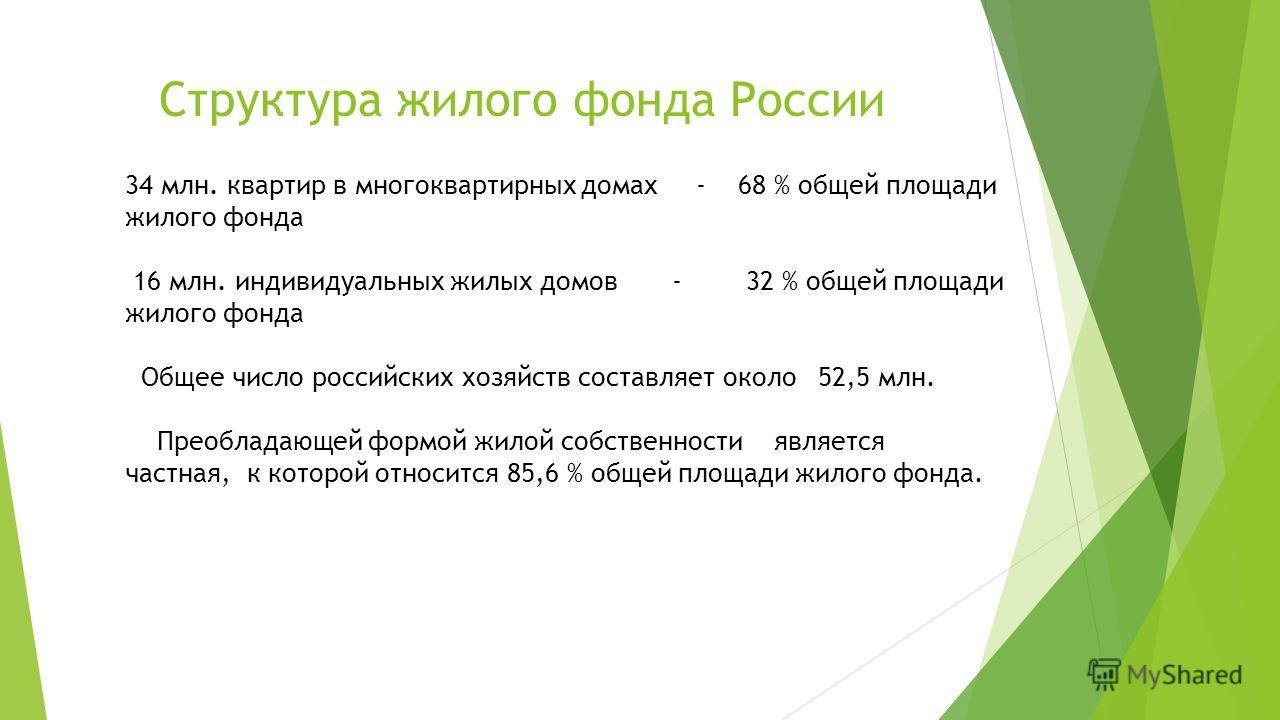 Структура жилого фонда России 34 млн. квартир в многоквартирных домах - 68 % общей площади жилого фонда 16 млн. индивидуальных жилых домов - 32 % общей площади жилого фонда Общее число российских хозяйств составляет около 52,5 млн. Преобладающей форм