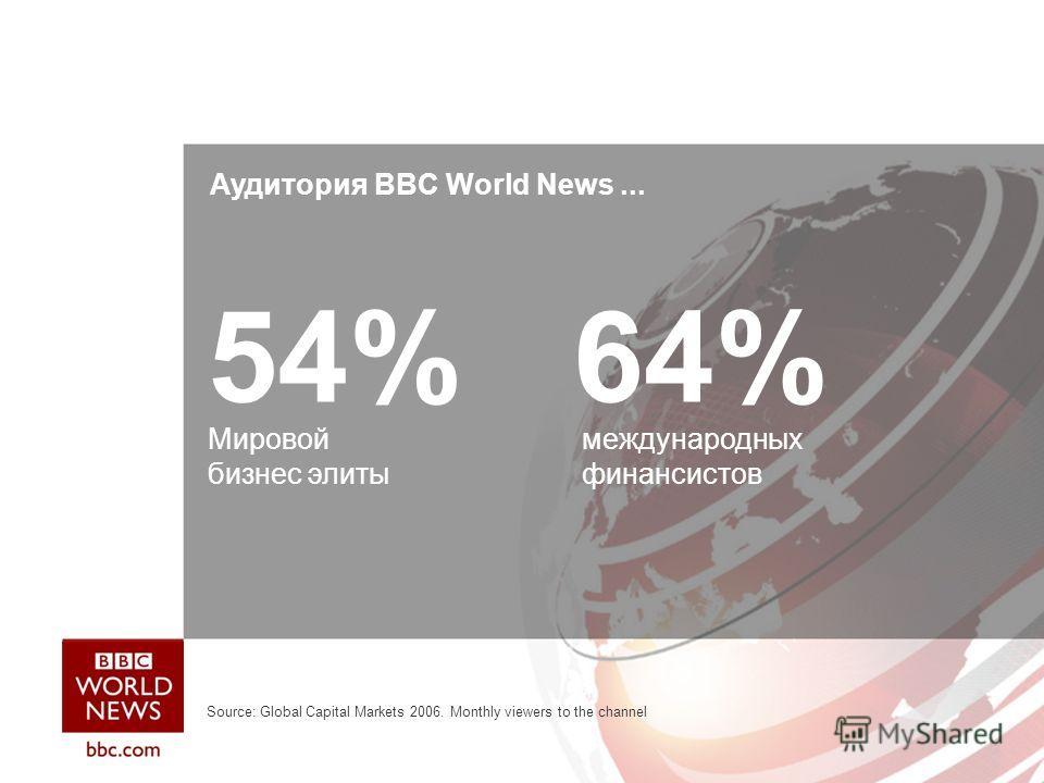 Аудитория BBC World News... 54% Мировой бизнес элиты 64% международных финансистов Source: Global Capital Markets 2006. Monthly viewers to the channel