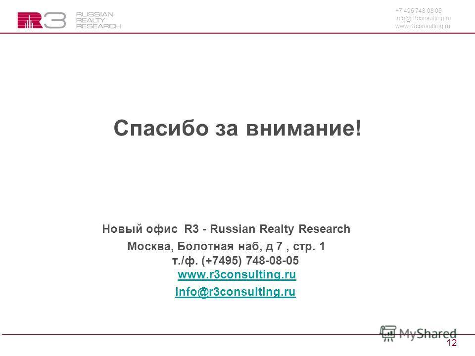 +7 495 748 08 05 info@r3consulting.ru www.r3consulting.ru 12 Спасибо за внимание! Новый офис R3 - Russian Realty Research Москва, Болотная наб, д 7, стр. 1 т./ф. (+7495) 748-08-05 www.r3consulting.ruwww.r3consulting.ru info@r3consulting.ru