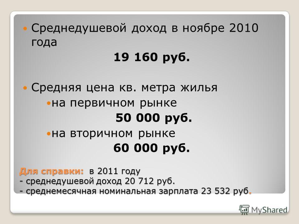 Для справки: в 2011 году - среднедушевой доход 20 712 руб. - среднемесячная номинальная зарплата 23 532 руб. Среднедушевой доход в ноябре 2010 года 19 160 руб. Средняя цена кв. метра жилья на первичном рынке 50 000 руб. на вторичном рынке 60 000 руб.
