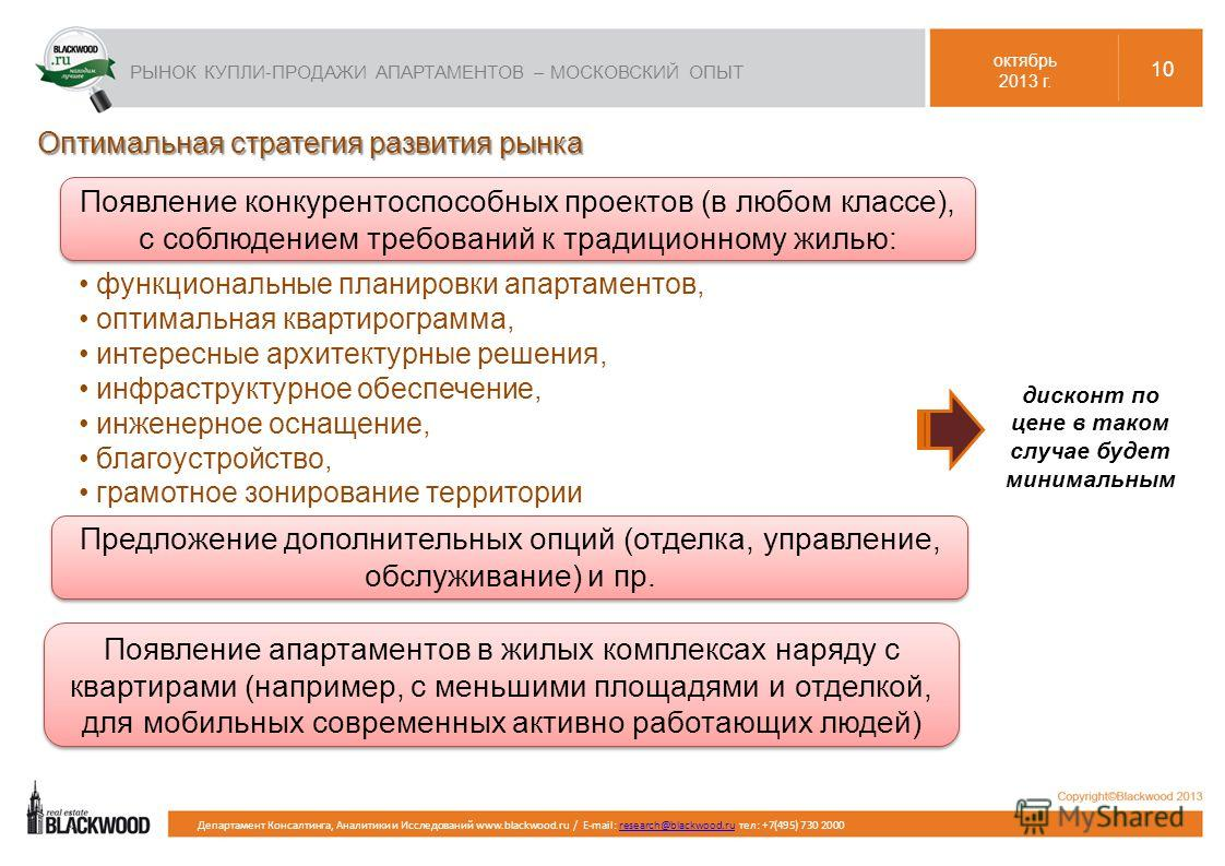 Департамент Консалтинга, Аналитики и Исследований www.blackwood.ru / E-mail: research@blackwood.ru тел: +7(495) 730 2000research@blackwood.ru 10 Оптимальная стратегия развития рынка функциональные планировки апартаментов, оптимальная квартирограмма,